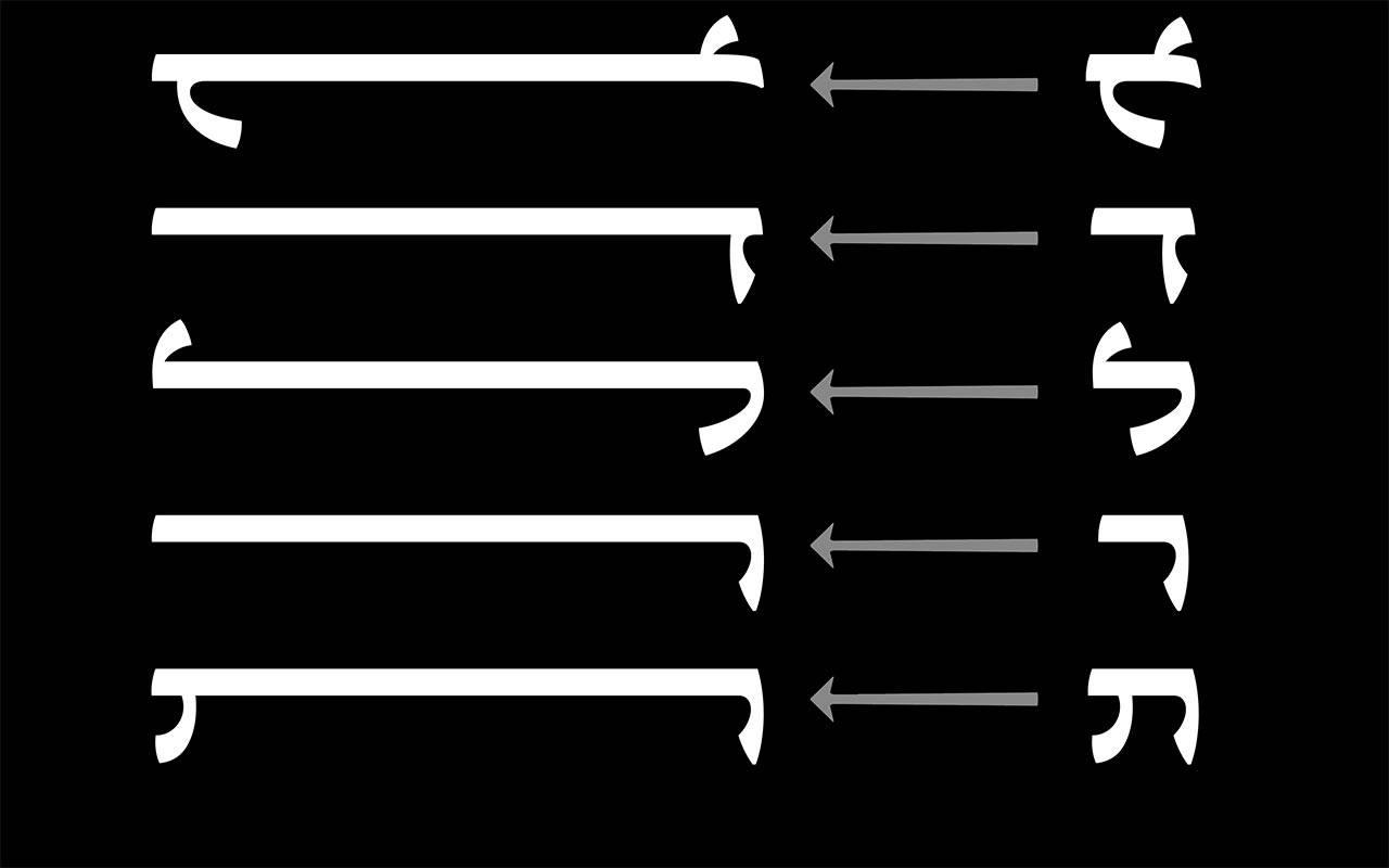 ציר רוחבי האותיות של פונט עזר קדים