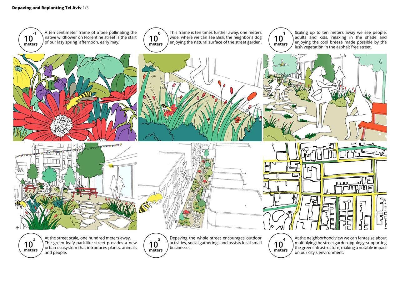 Depaving and ReplantingTel Aviv
